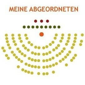 In eigener Sache: Meine Abgeordneten wird erweitert!